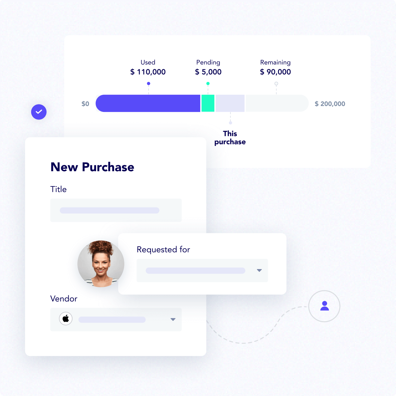 purchase requests   features2x
